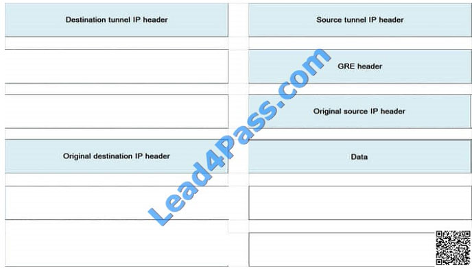 lead4pass 300-135 exam dumps - q39-1