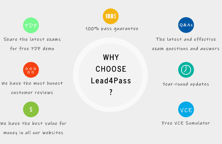 why lead4pass 200-355 dumps