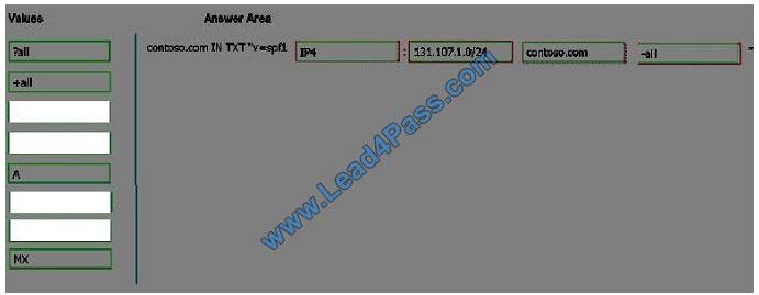 lead4pass 70-345 exam question q10-1