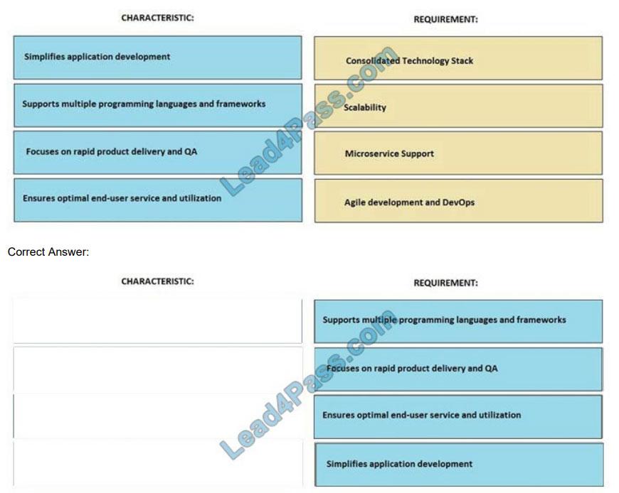 lead4pass des-2t13 exam questions q12