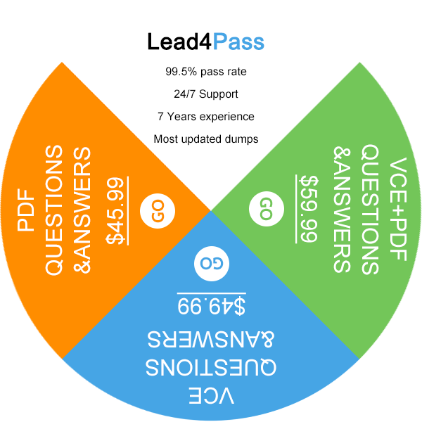 lead4pass pdf and vce